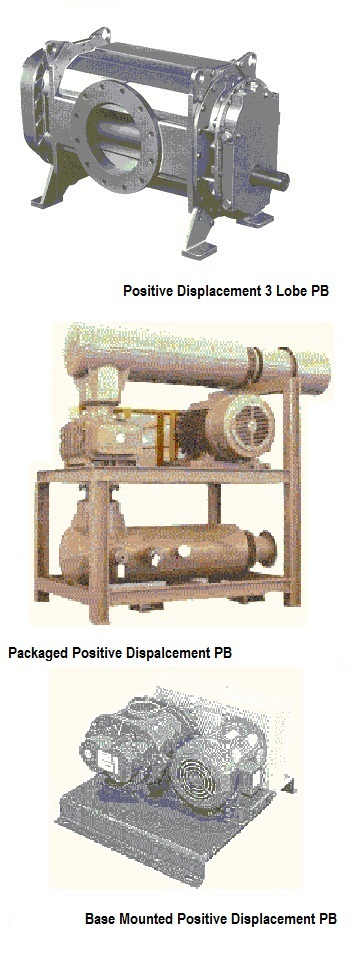 Positive Displacement Blower : Positive displacement blower